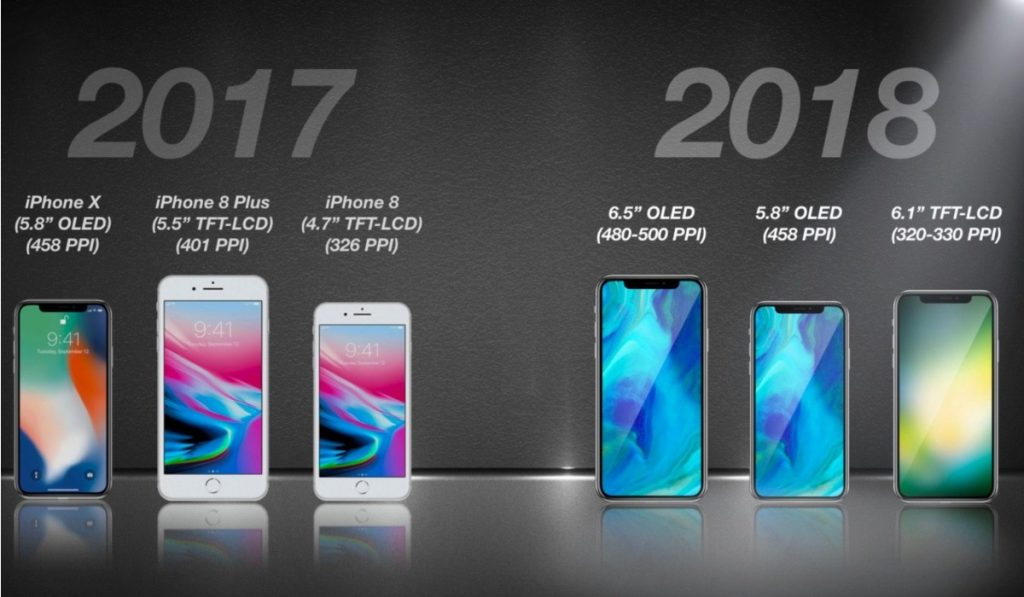 iPhone lineup 2018